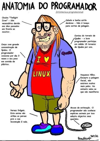 anatomia_programador