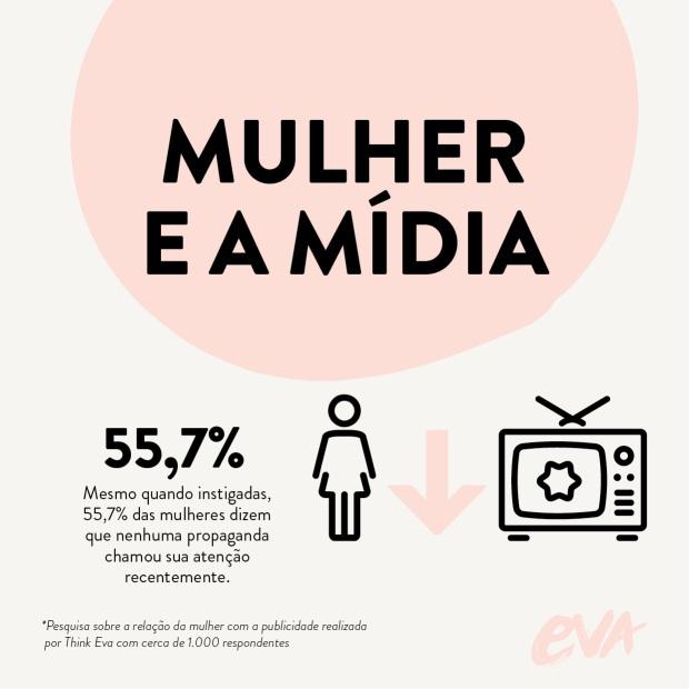 INFOGRAFICOS EVA2