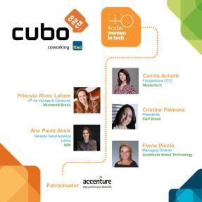 [13/09/17] Itaú: Cubo Women in Tech